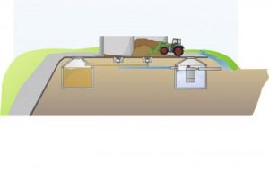 Entwässerungstechnik_Landwitschaft_3