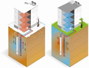 Weil Wärmepumpensysteme je nach Bedarf entweder Umweltwärme in das Gebäude hinein oder überschüssige Raumwärme aus dem Gebäude heraus transportieren können, gelten die Allroundtalente auch in Sachen Kühlung als erste Wahl (Quelle: BWP)