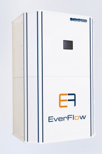 SCHMID Energy Systems Produktstudie EverFlow Compact Storage