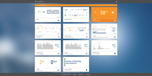 SOLARWATT Energy Manager Dashboard