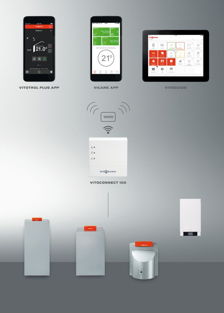 innogy smarthome integriert weitere samsung kameras. Black Bedroom Furniture Sets. Home Design Ideas