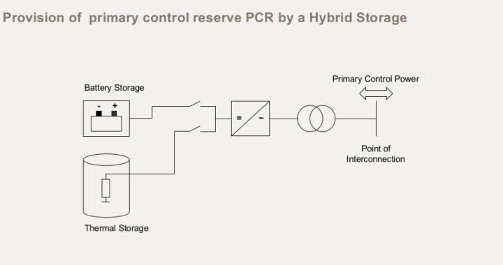 Battery Energy Storage System _Master_AEGPS2016