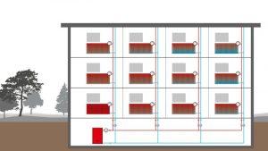 Statisch oder dynamisch – der hydraulische Abgleich steigert die Energieeffizienz und den Wohnkomfort