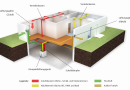 DeinEnergieportal Themenfokus Lüftung: Mehr Lebensqualität im Gebäude