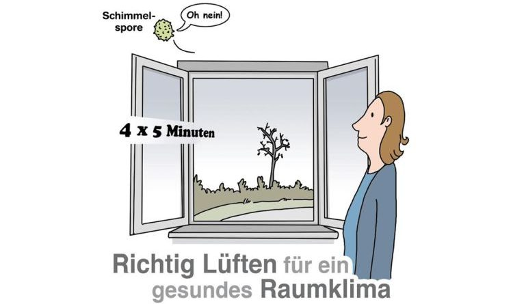 Fenster weit öffnen statt kippen