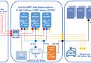 Energiespeicher: Unterschätzte Kraftpakete