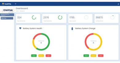 Batterien Online überwachen